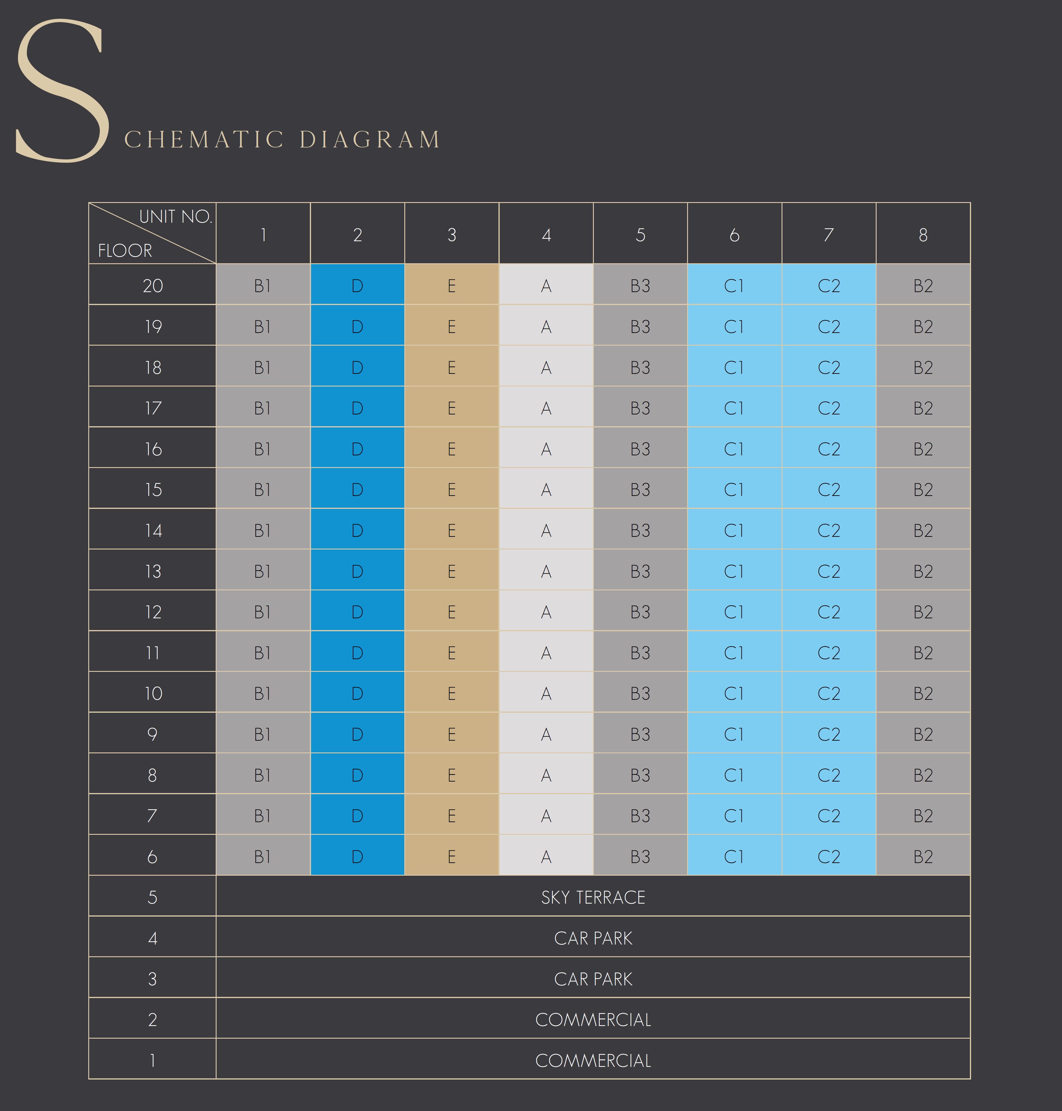 The Linq @ Beauty World Elevation Chart