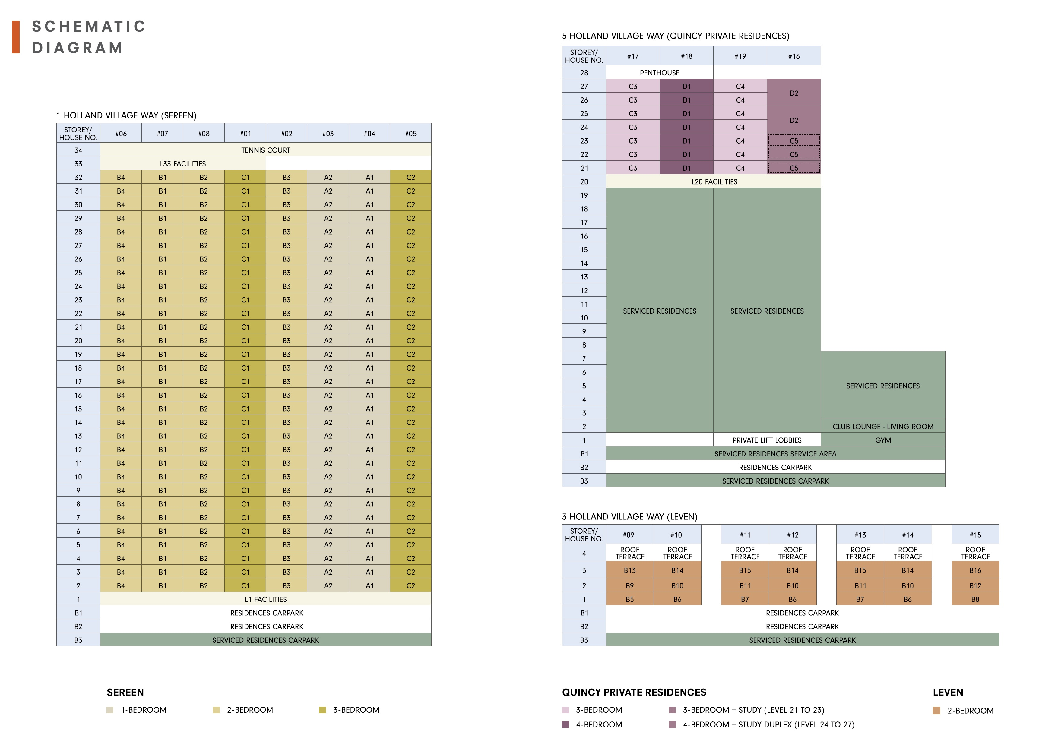 One Holland Village Residences site plan