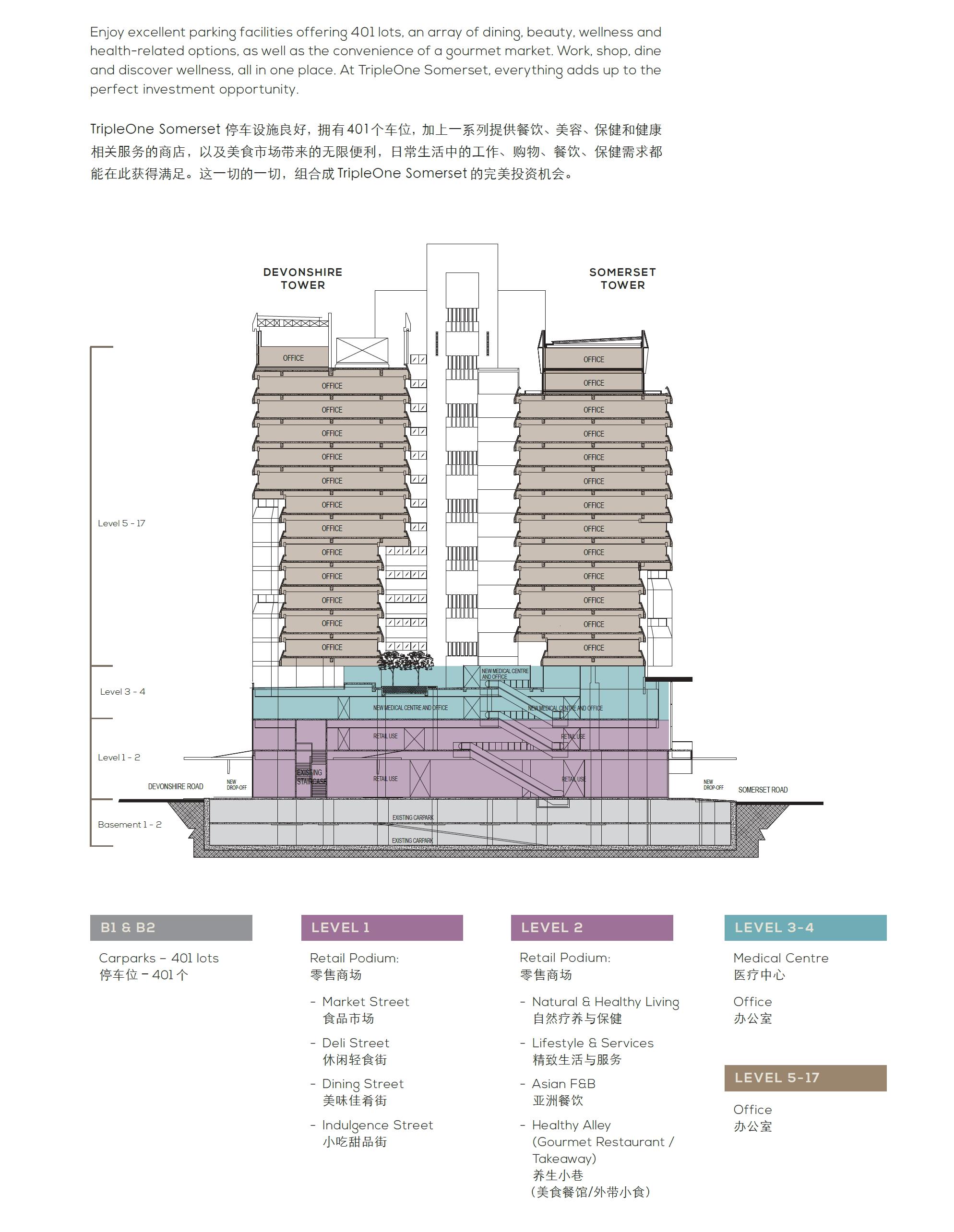 TripleOne Somerset site plan