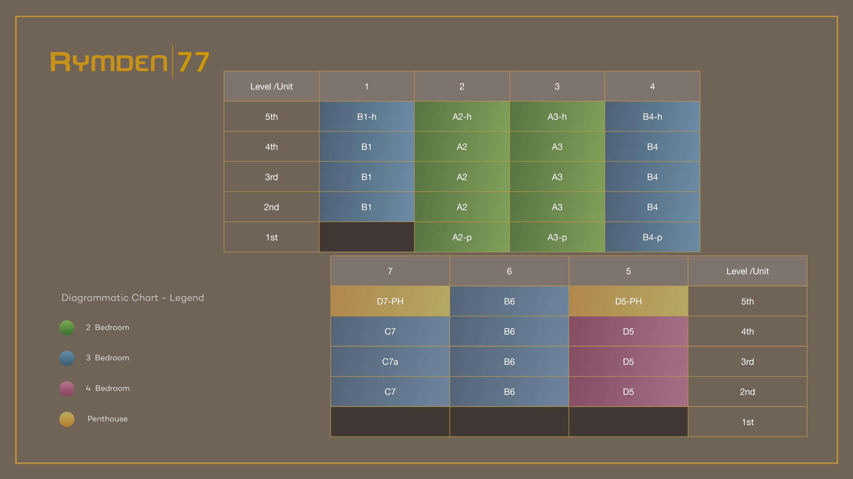 Rymden 77 site plan