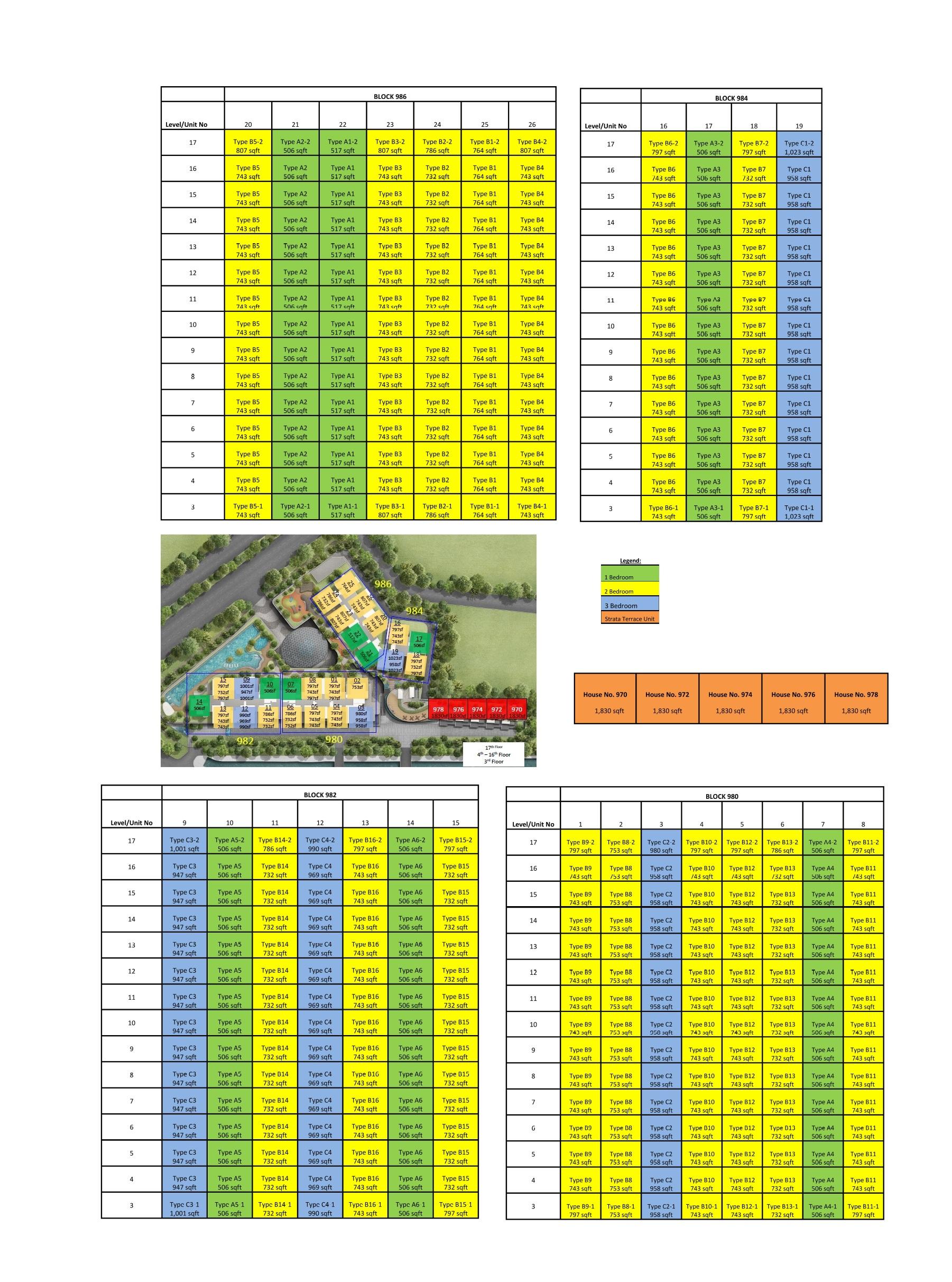 Stars of Kovan site plan