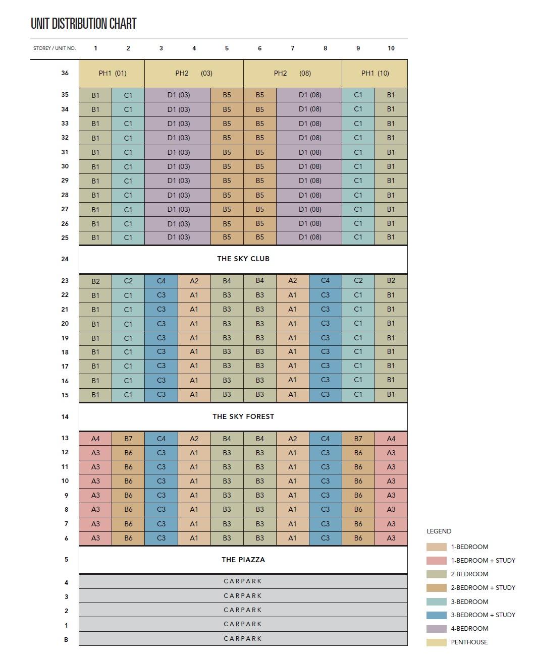 Sky Everton site plan