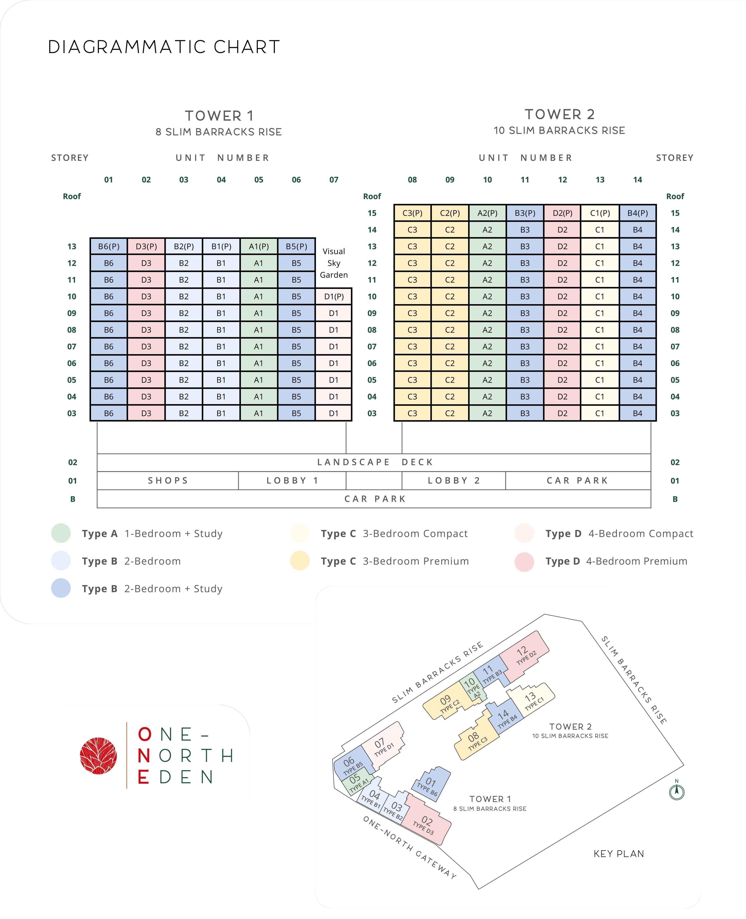 one-north Eden site plan