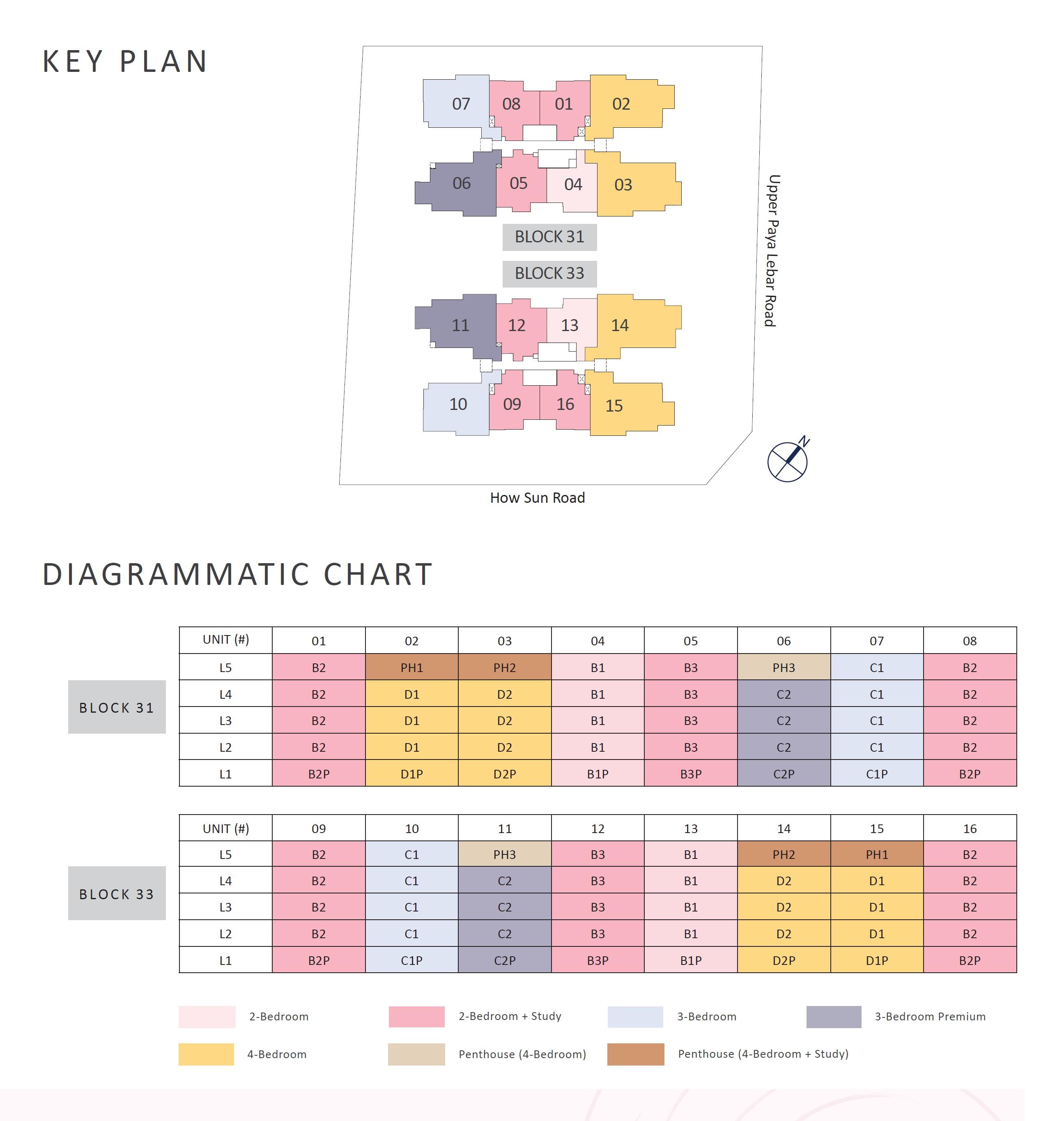 The Lilium (莲逸轩) site plan