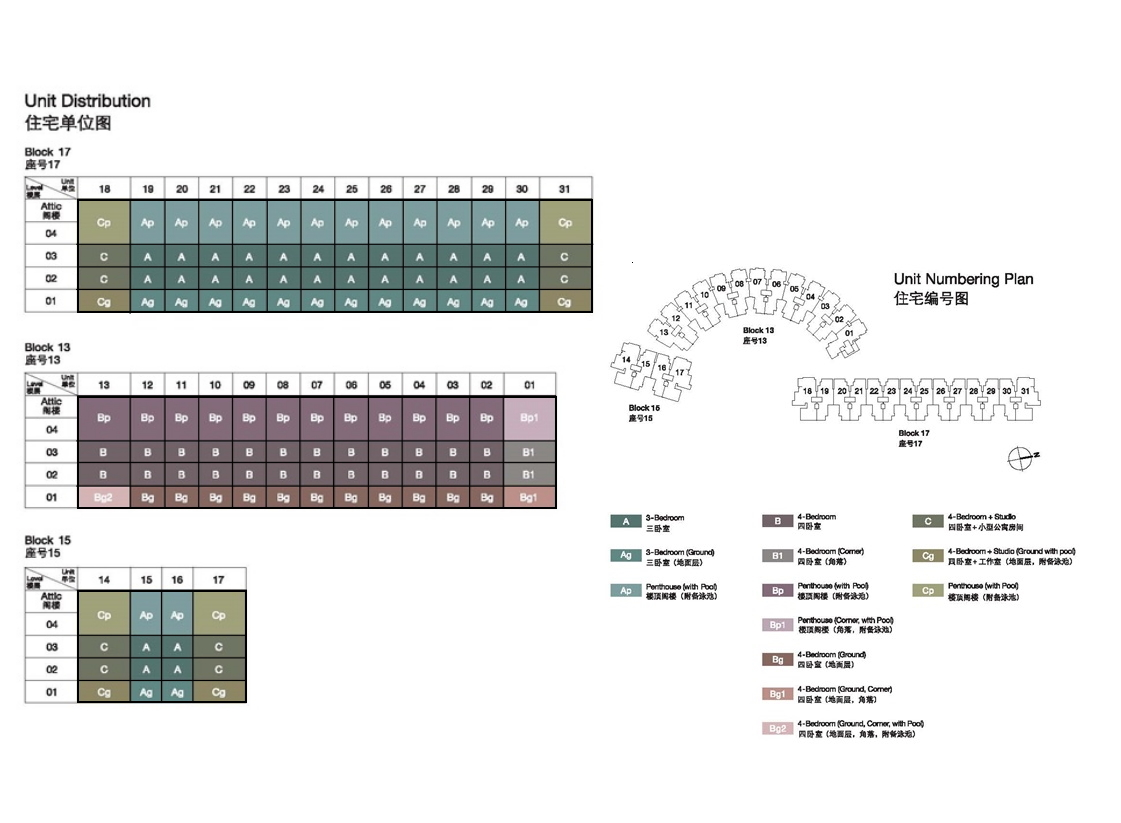 Marina Collection Elevation Chart
