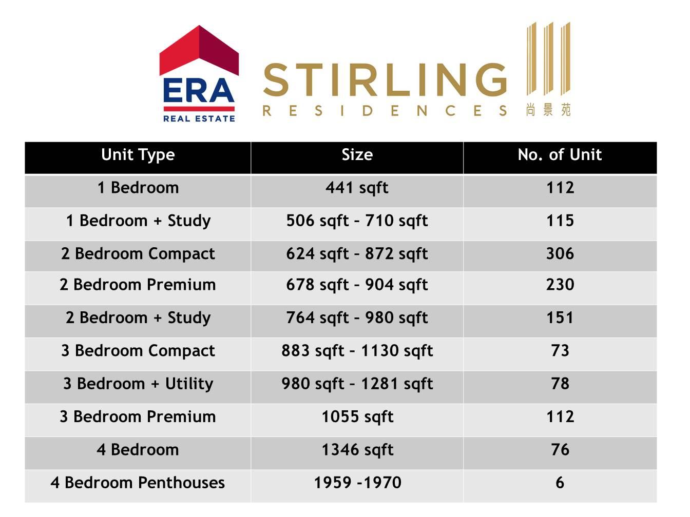 Stirling Residences image