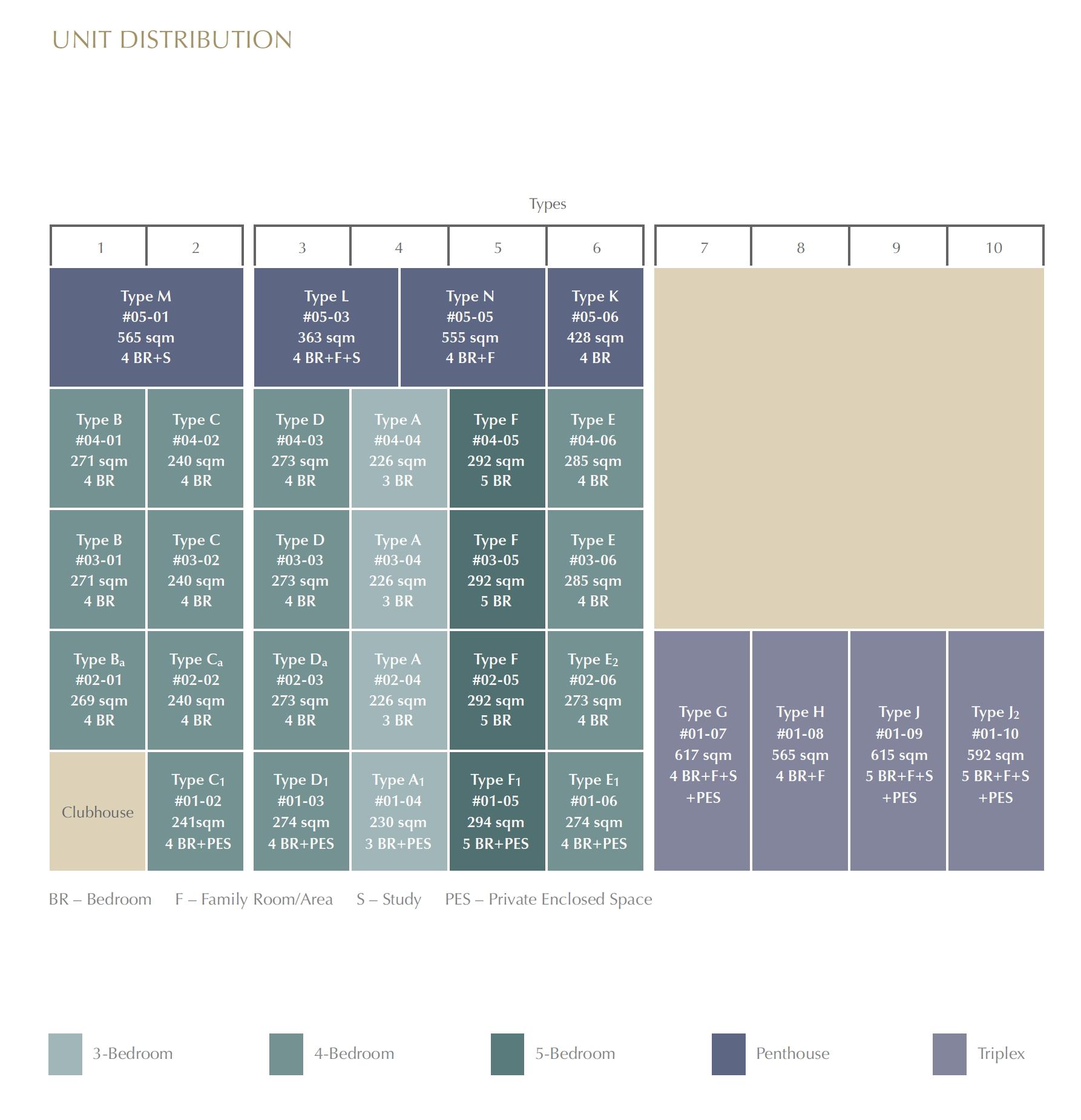 Bishopsgate Residences Elevation Chart