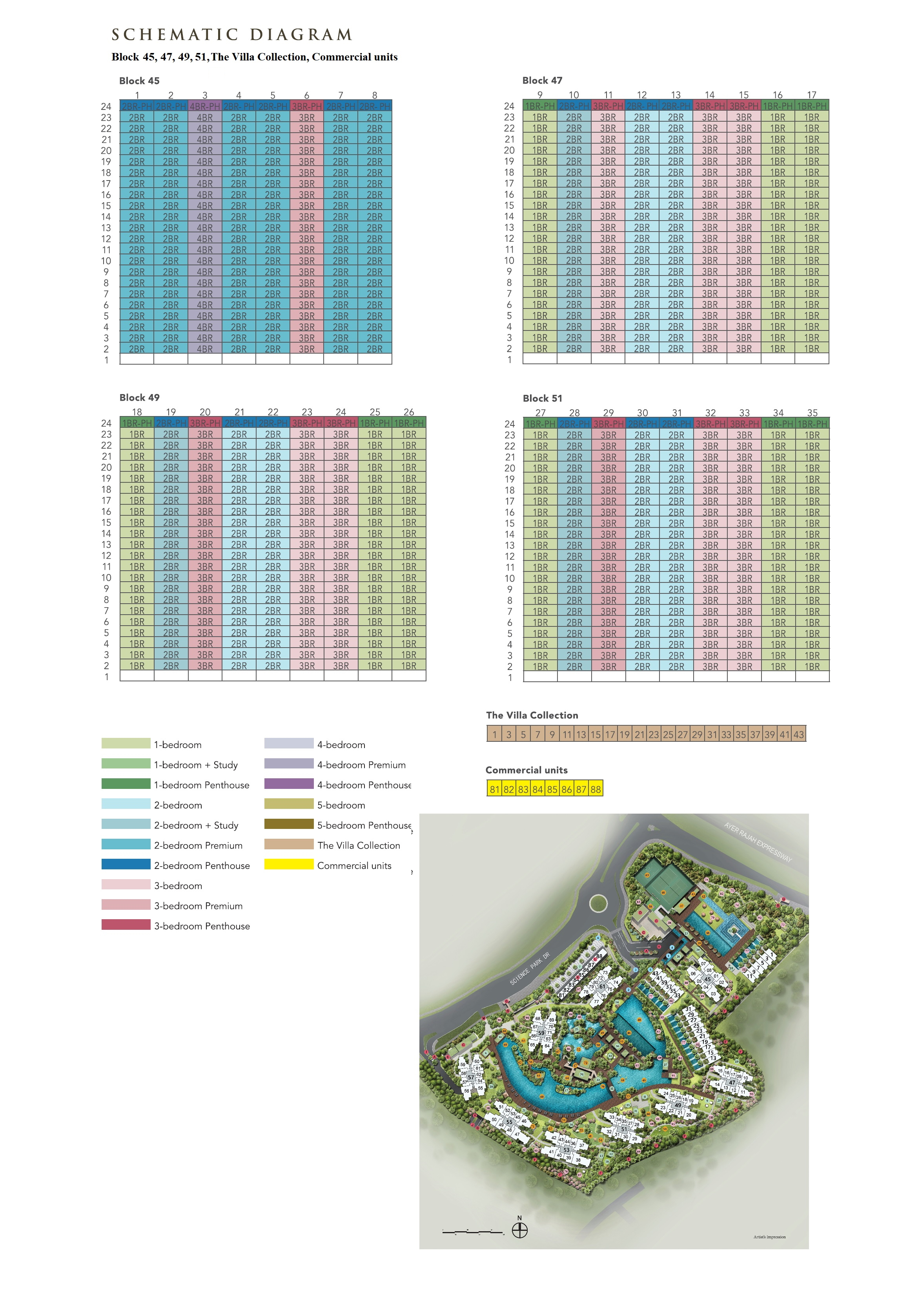Normanton Park Elevation Chart Block 45, 47, 49, 51, The Villa Collection, Commercial Units